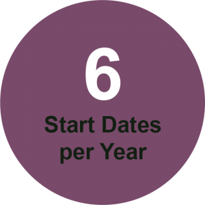 6 Start Dates per year 300x300 - Reach Your Full Potential