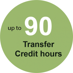 Up to 90 Transfer Credit hours 300x300 - Reach Your Full Potential